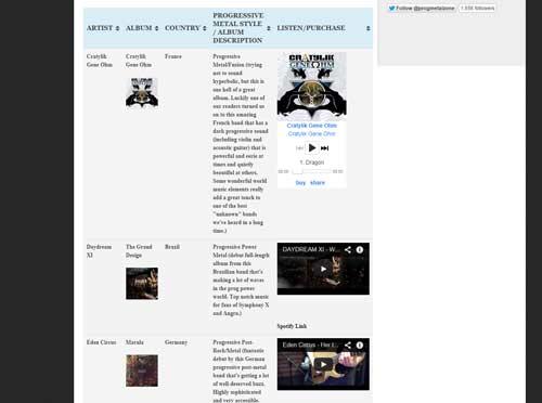 Cratylik sur Prog Metal Zone et Prog Palace Radio